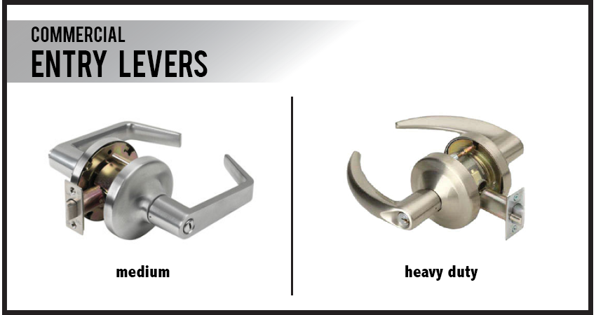 Entry Levers